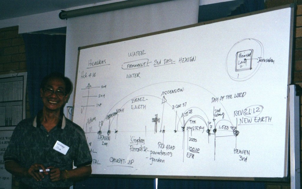 2000 - Santiago Chua, with one of his typical charts at the BBFA's 2000 Conference.