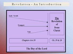 Revelation - Seals Trumpet + Vials
