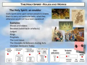 Holy Spirit - an enabler