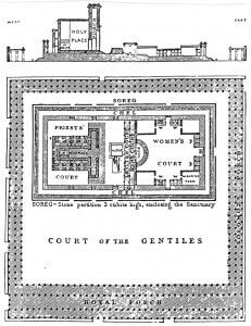 Temple Plan 2